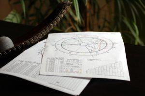 Horoscope horoscope du jour